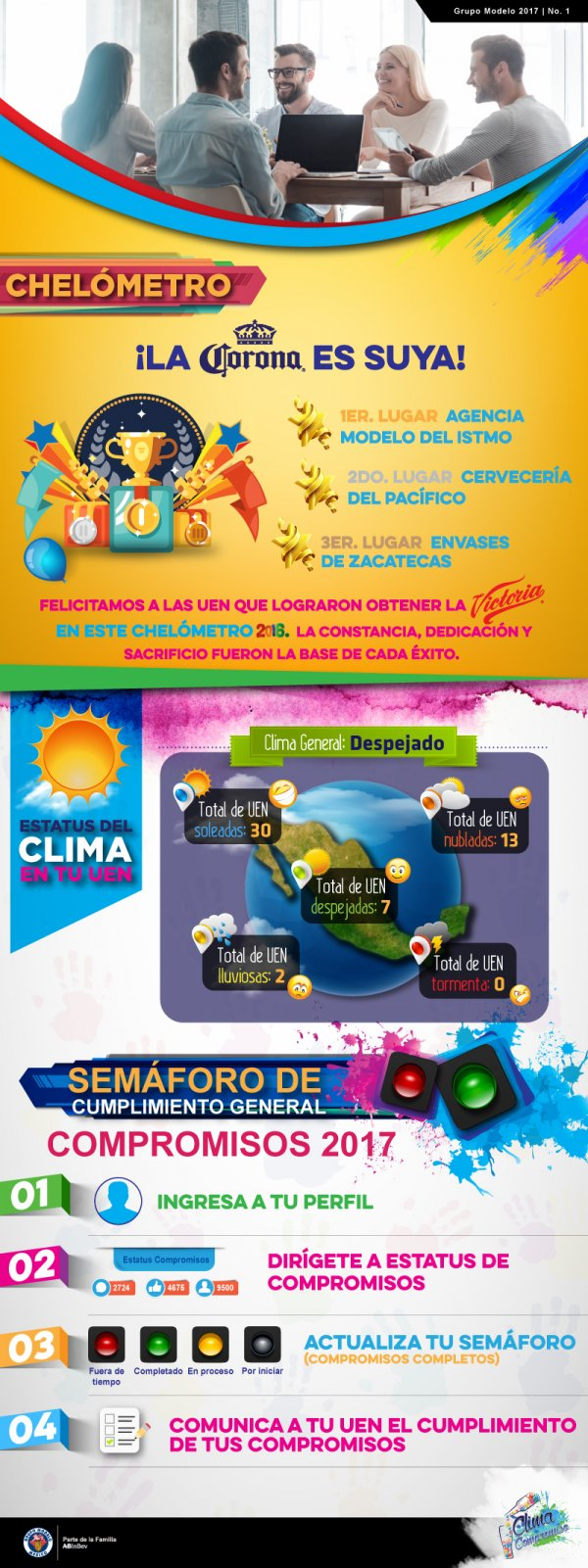 Newsletter Clima y Compromiso